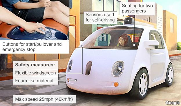 Carros sem motorista do Google podem exceder limites de velocidade
