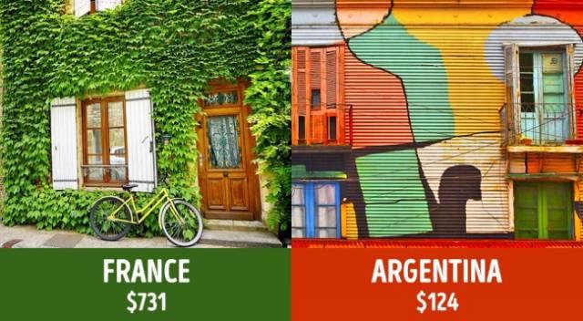 valores-das-aposentadorias-em-diferentes-paises-do-mundo2