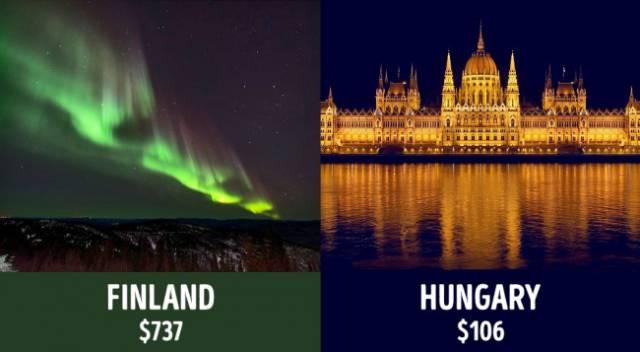 valores-das-aposentadorias-em-diferentes-paises-do-mundo3
