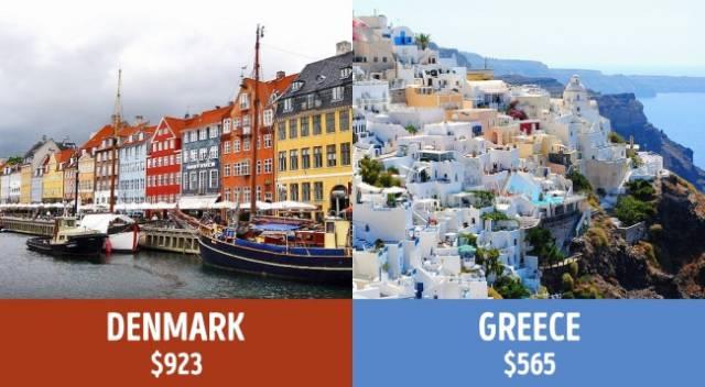 valores-das-aposentadorias-em-diferentes-paises-do-mundo4