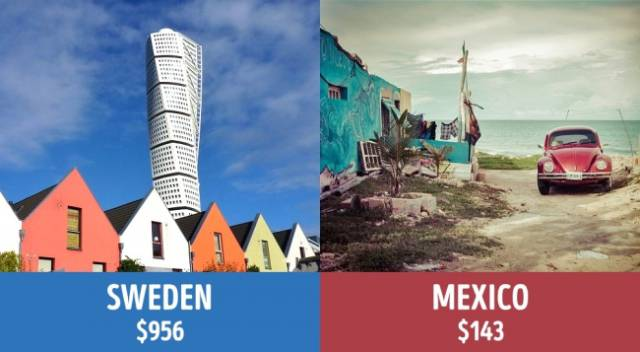 valores-das-aposentadorias-em-diferentes-paises-do-mundo5