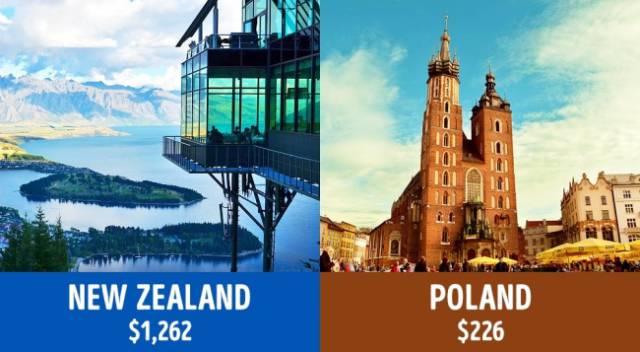 valores-das-aposentadorias-em-diferentes-paises-do-mundo9