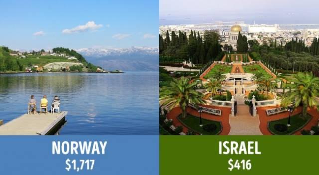 valores-das-aposentadorias-em-diferentes-paises-do-mundo11