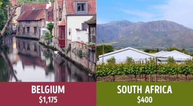 valores-das-aposentadorias-em-diferentes-paises-do-mundo8